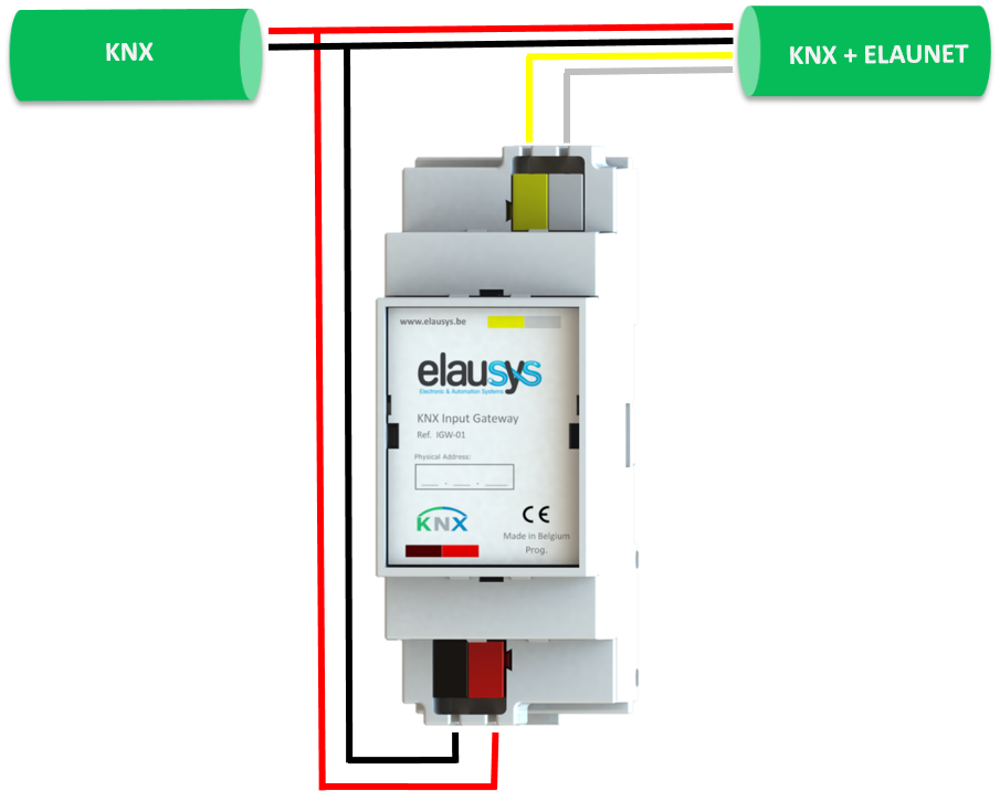 ELAUSYS KNX Connection