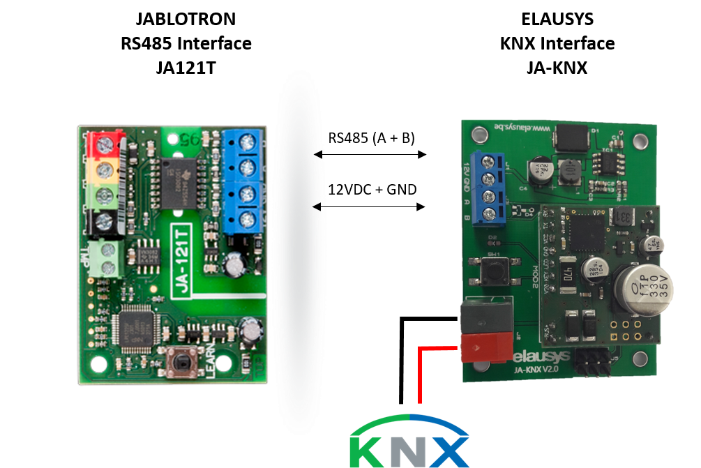 JA-KNX Connection